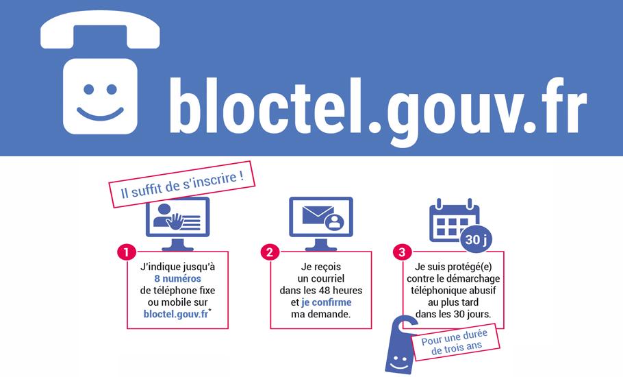 Bloctel la nouvelle liste d 39 opposition au d marchage for Commerce exterieur gouv fr