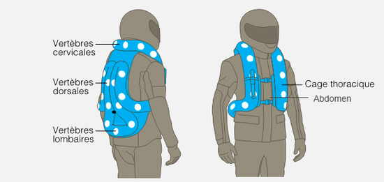 Gilet airbag : quelle protection ?